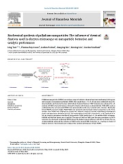 Biochemical synthesis of palladium nanoparticles